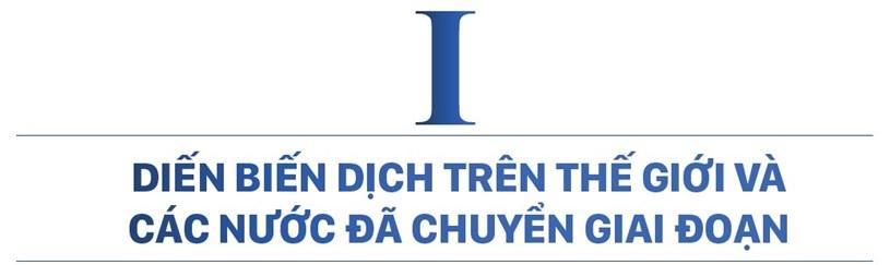 Diễn biến dịch Covid-19 trên thế giới và kiến nghị 09 nhóm giải pháp phục hồi kinh tế Việt Nam - Ảnh 3
