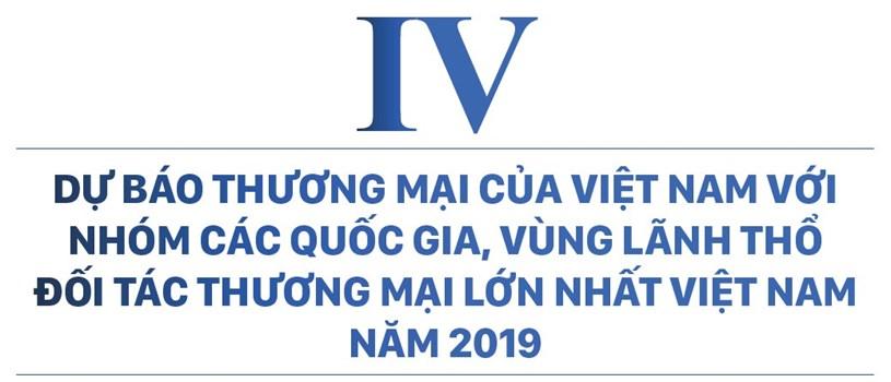 Diễn biến dịch Covid-19 trên thế giới và kiến nghị 09 nhóm giải pháp phục hồi kinh tế Việt Nam - Ảnh 11