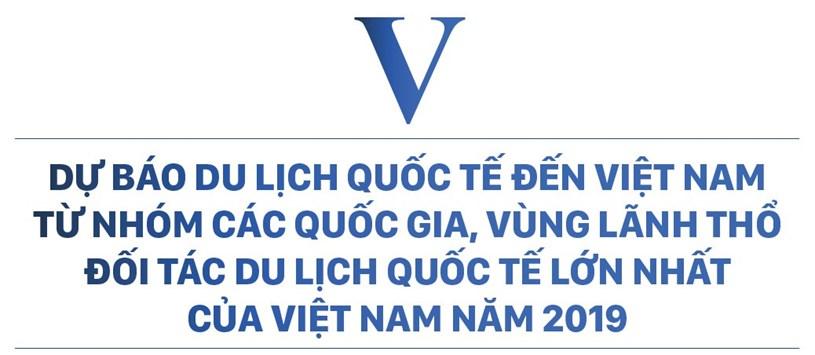 Diễn biến dịch Covid-19 trên thế giới và kiến nghị 09 nhóm giải pháp phục hồi kinh tế Việt Nam - Ảnh 12