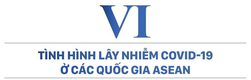 Diễn biến dịch Covid-19 trên thế giới và kiến nghị 09 nhóm giải pháp phục hồi kinh tế Việt Nam - Ảnh 13