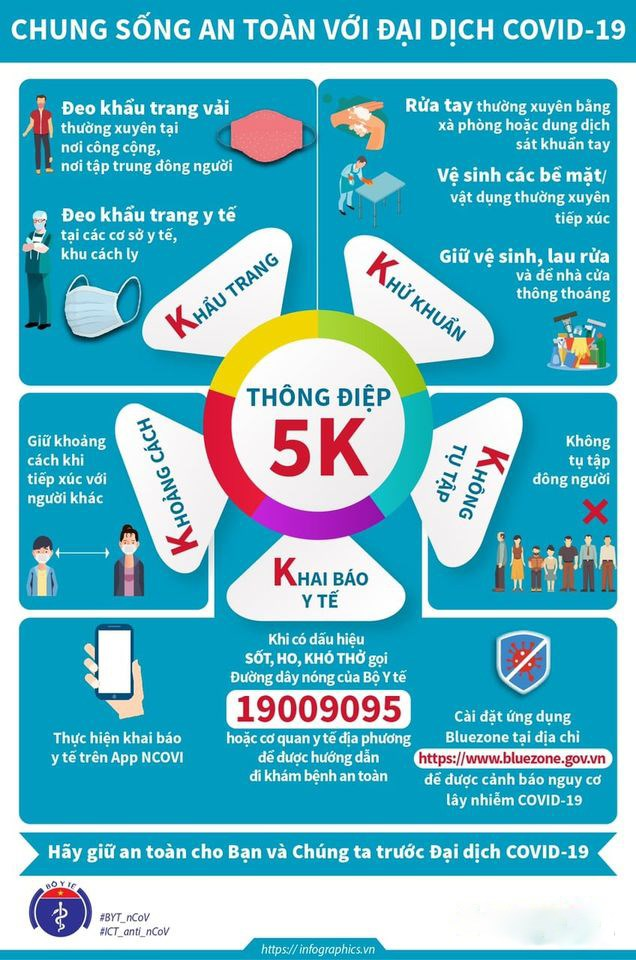 UBMTTQVN TP đẩy mạnh tuyên truyền vận động Nhân dân thực hiện tốt yêu cầu 5K
