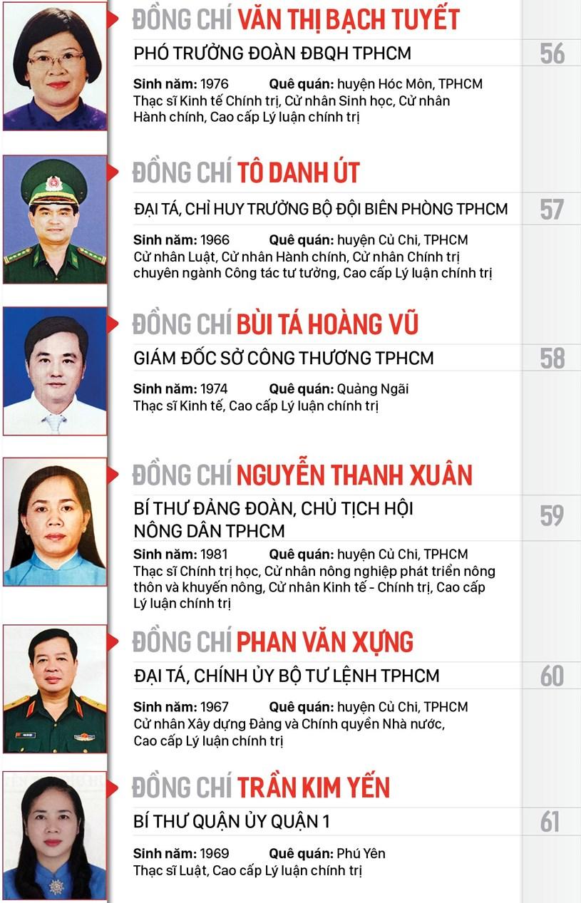 Danh sách Ban Chấp hành Đảng bộ TPHCM khóa XI - Ảnh 8